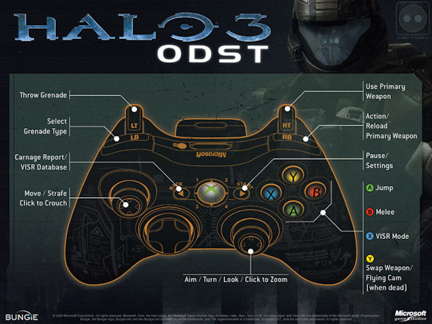 xbox 360 controller diagram. new controller schematic.
