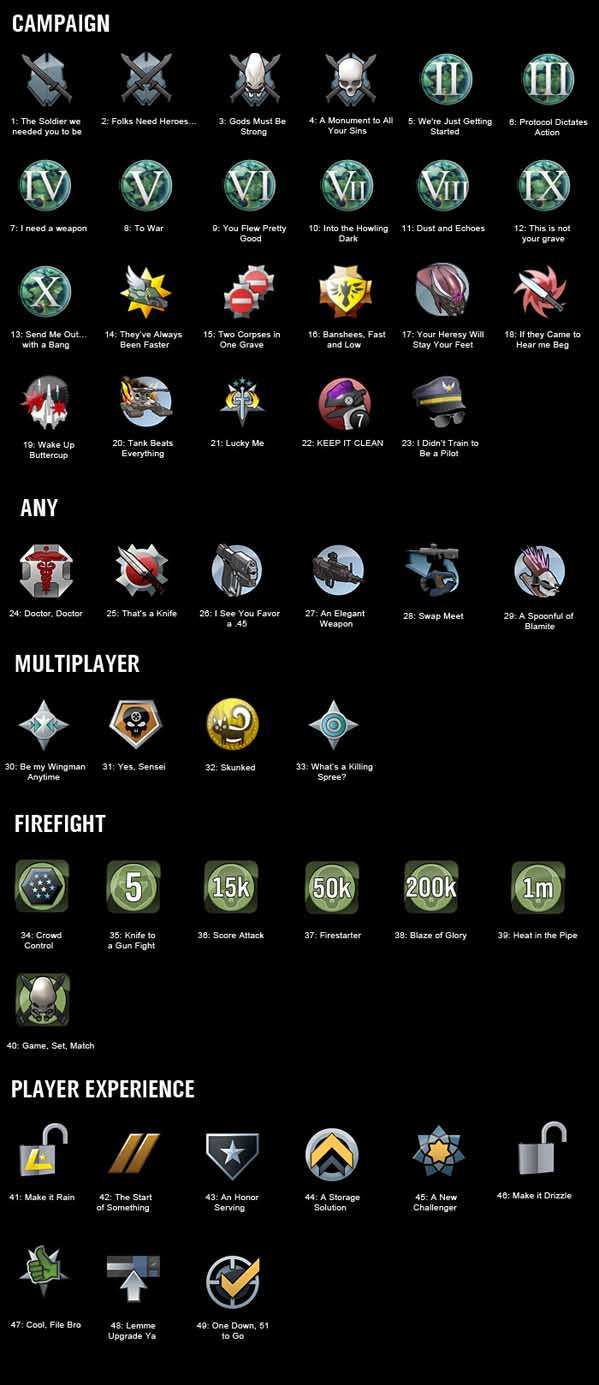 Halo: Reach Achievement Guide & Road Map ...