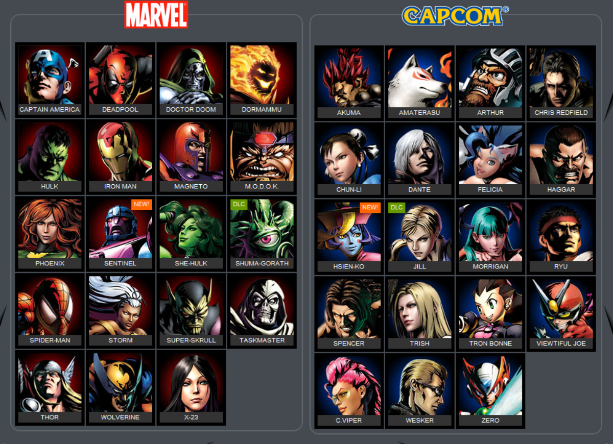 X Men Anime Characters Database : How to unlock all marvel vs capcom characters guide for