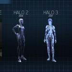 Cortana Evolution