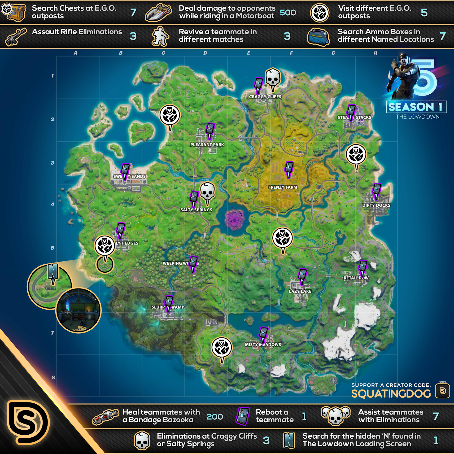 Fortnite Chapter 2 Season 1 Week 5 Challenges Cheat Sheet